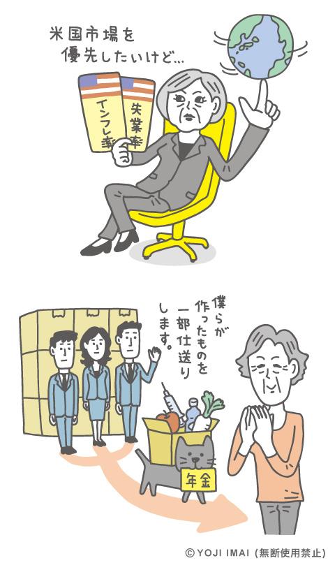 東洋経済 年金
