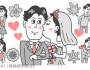 結婚相談所のWEBサイトとFacebook広告用イラスト